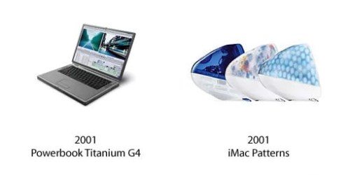 PowerBook Titanium G4 and iMac Patterns