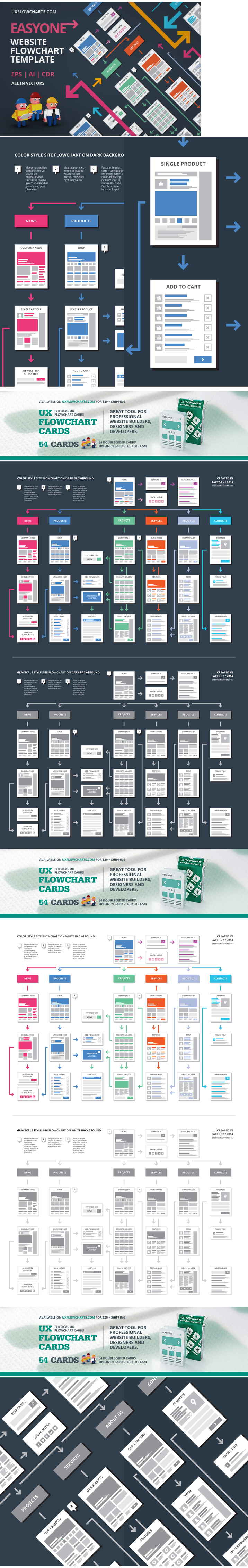 easyone_website_flowchart_template_42406_cap