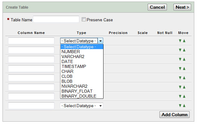 how to compare dates in pl sql