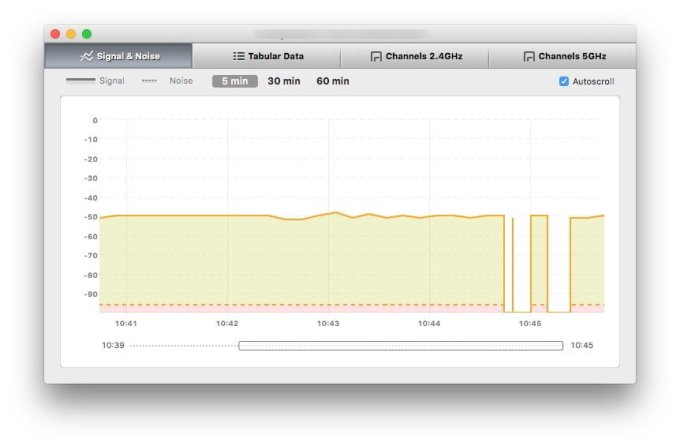 meilleur signal wifi sur mac netspot signal et bruit