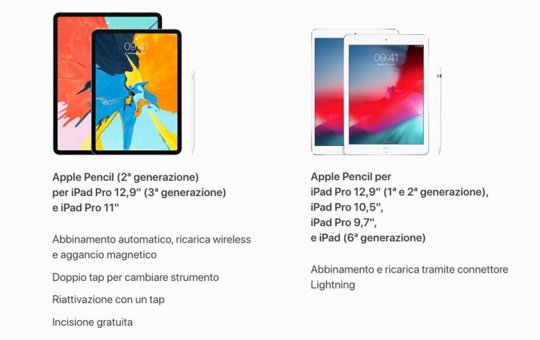 Device compatibili con Apple Pencil di prima e di seconda generazione