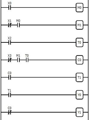 PLC HISTORY : The origins and ing of age for PLC's,