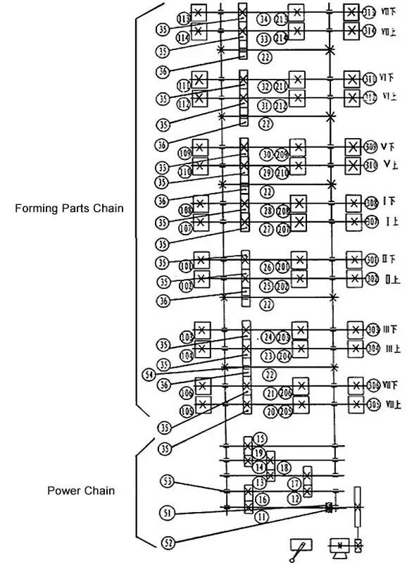 pittsburgh lockformer machine Forming Parts Chain power chain