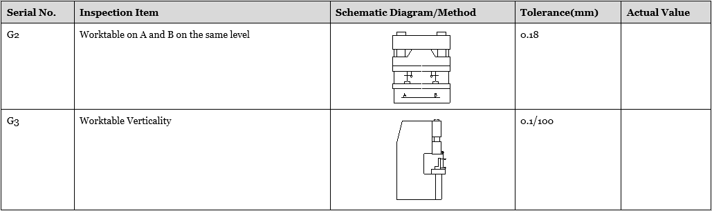 Press Brake Inspection Checklist Form
