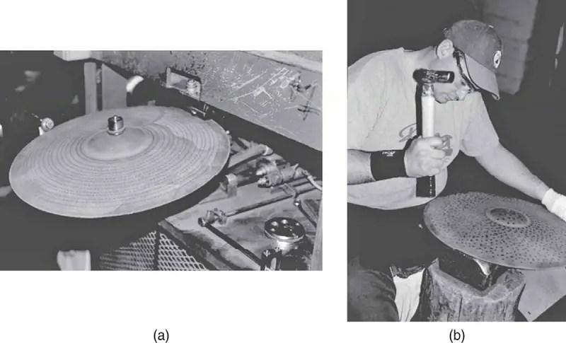 Hammering of cymbals