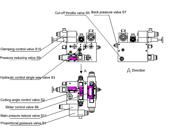 Hydraulic shearing machine hydraulic diagram