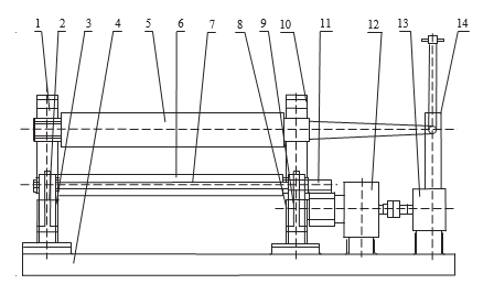 Roll Bending Machine Structure