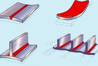 Welding Distortion Control and Correction