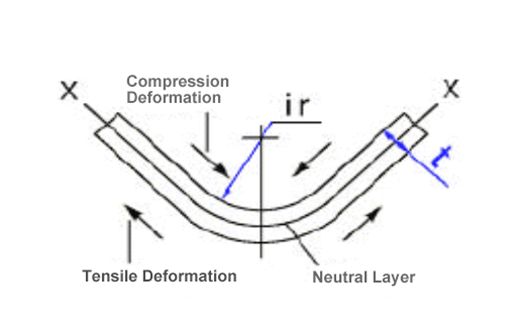 neutral layer position