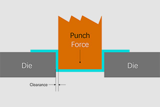 How to Determine Punch and Die Clearance