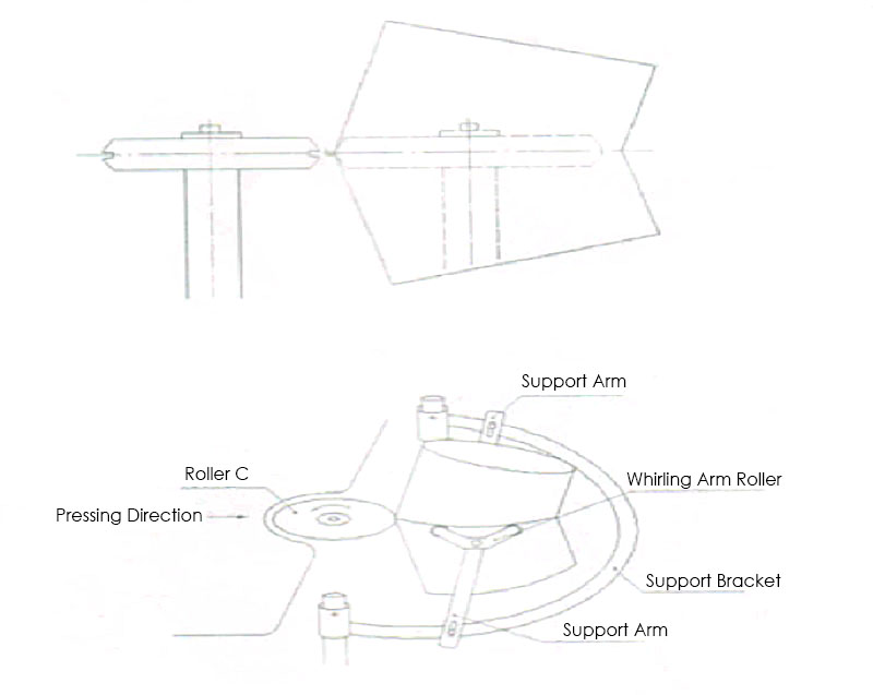 Operation methods of duct elbow machine
