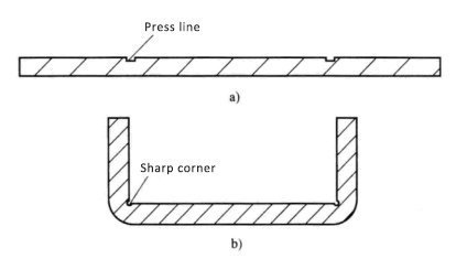 Press Line Process