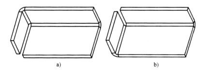 Reduce Sheet Metal Bending Procedure &Avoid Complex Bends