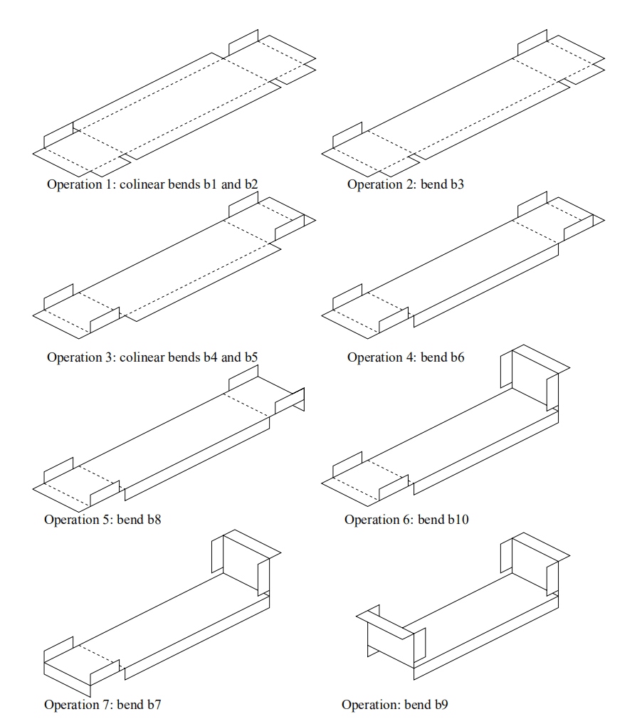 Bending Sequence