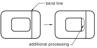 Completion to the design size after bending at the edge of the hole near the bend line
