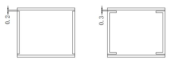 Figure 1-36 the gap between the bend lapping