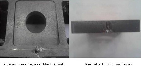 Effect of auxiliary gas on perforation