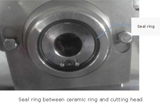 Seal ring between the ceramic ring and the cutting head