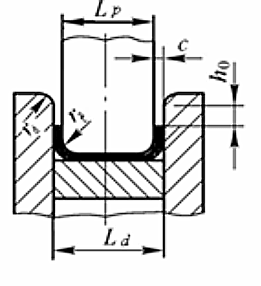 Convex and concave die clearance c
