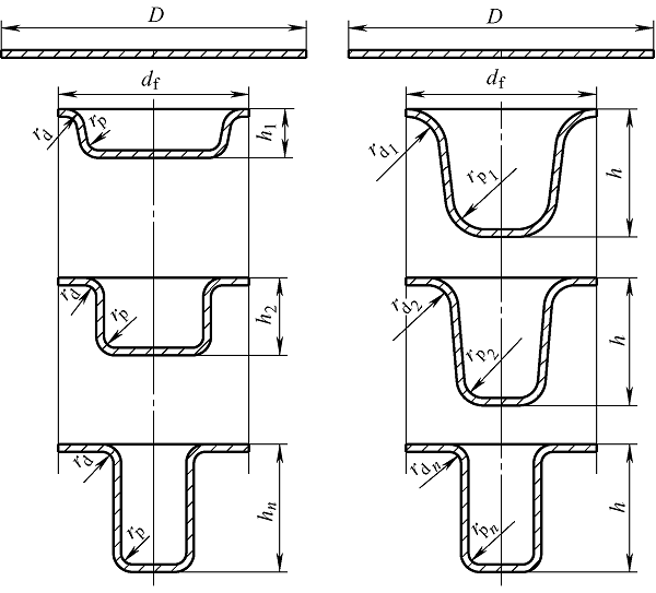 Deep drawing method of wide flange cylindrical part