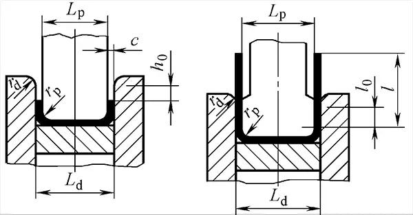 Design of working parts
