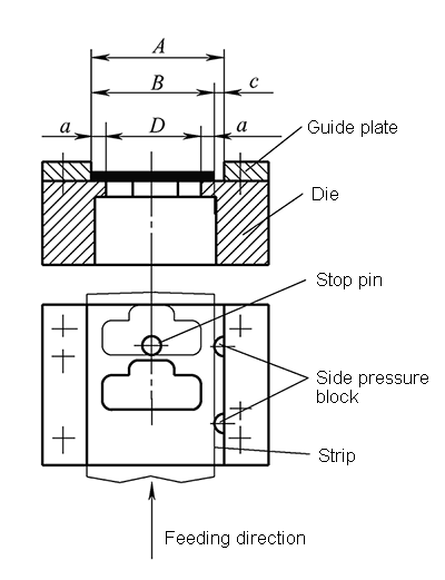 Determination of strip width with side pressure device