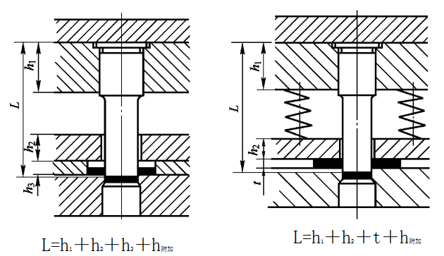 Determination of the size of the punch—related to the mold structure