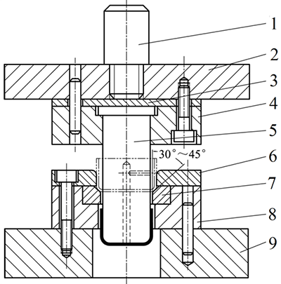 Each subsequent formal drawing die without blank holder