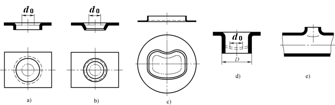 Hole Flanging Type