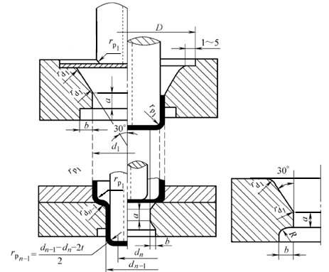 Multi-drawing convex and concave die working part structure without blank holder
