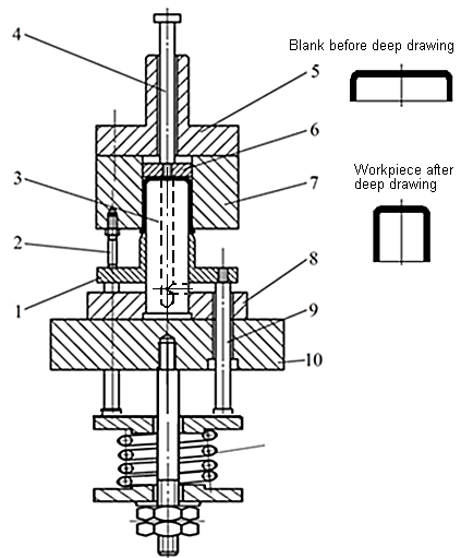 Subsequent inverted drawing die with blank holder
