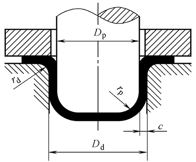 The working dimensions of drawing convex and concave die