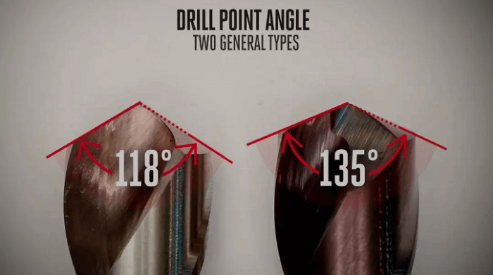 Drill point angle