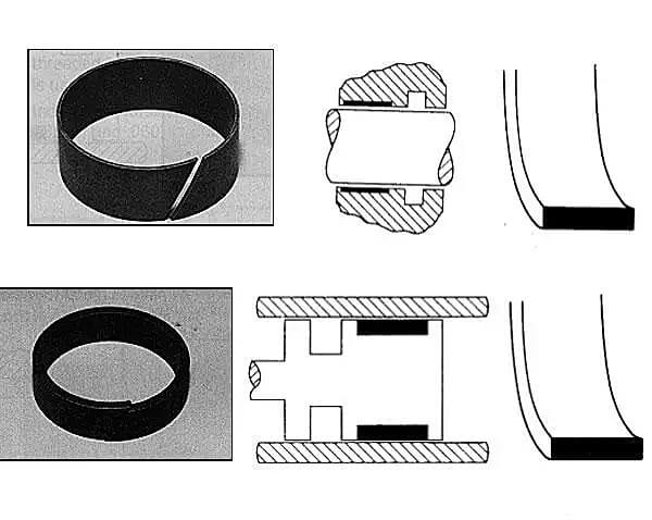 Guide support rings used for the end cover and piston of hydraulic cylinder respectively