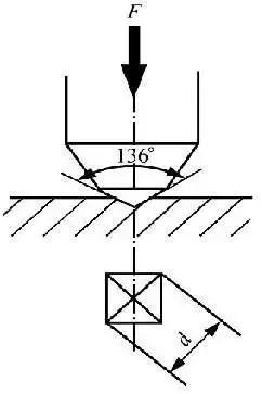 Vickers Hardness