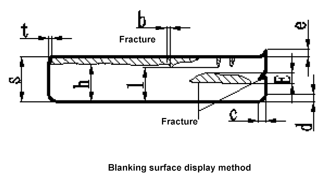 Blanking surface quality