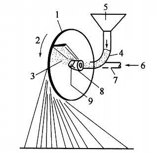 Mechanical centrifugal shot peening machine