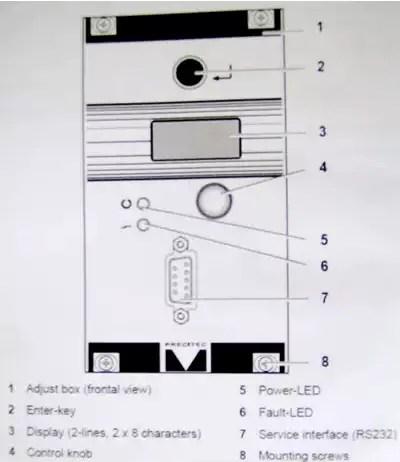 Capacitive sensor control box