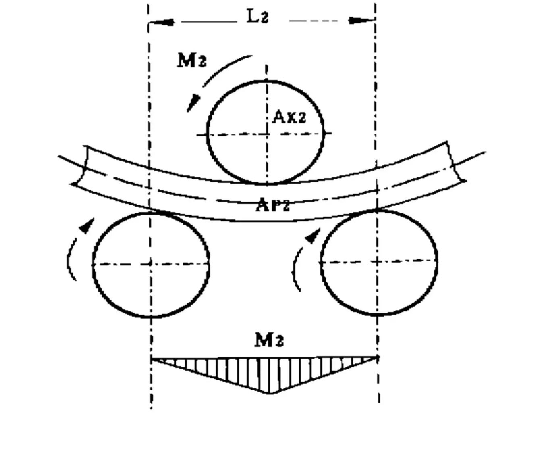 Fig. 3 Variation of bending moment along plate length