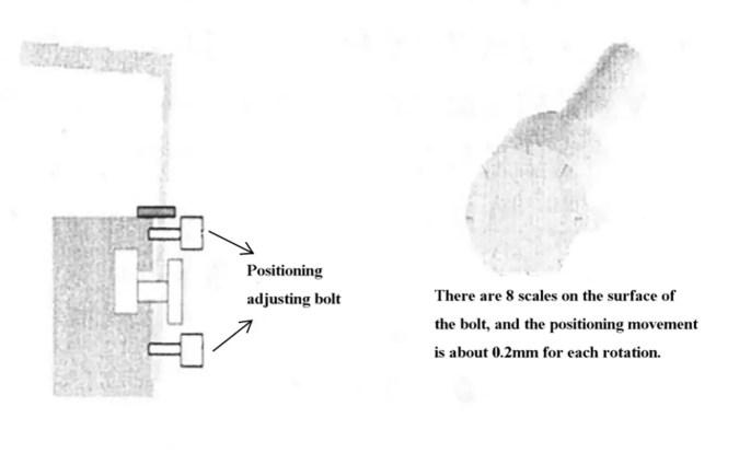 System simplified block diagram