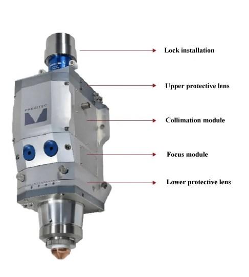 Fig. 1 Laser cutting head
