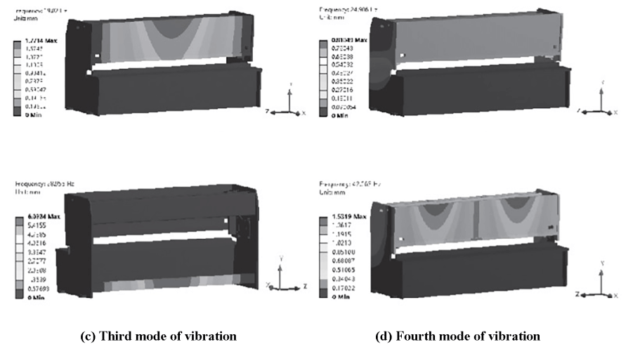 Fig. 10 The four modes of vibration