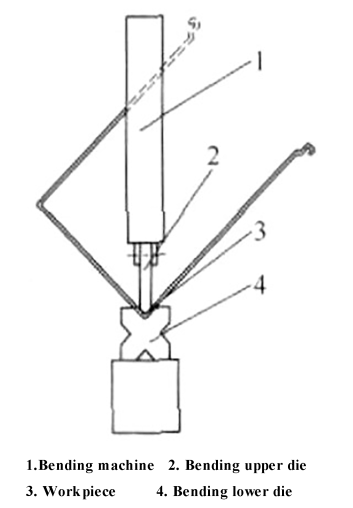 Fig. 3 Interference phenomenon of long side of the part