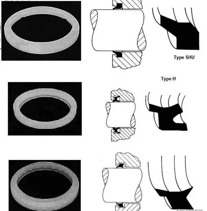 Fig. 4 Some variants of snap in dust ring.