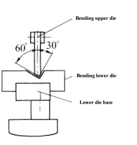 Fig. 8 Improvement on the CNC press brake machine