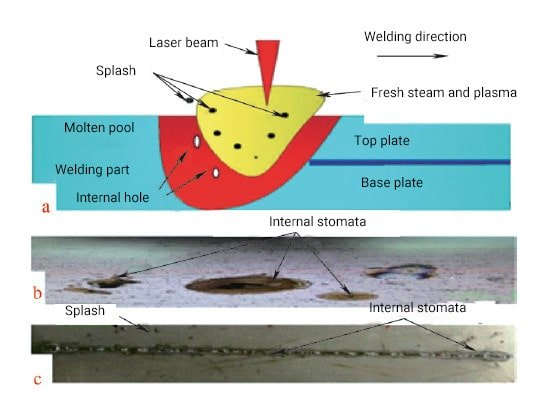 The principle of pore defects in laser deep penetration welding