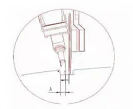 requirements of laser welding for the shape of the weld seam