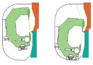 Principle of CNC press brake