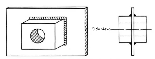 Schematic diagram of inserting thick plate into base plate