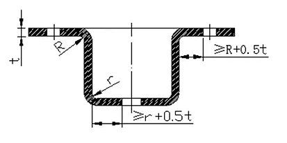 certain distance should be kept between the hole wall and the straight wall